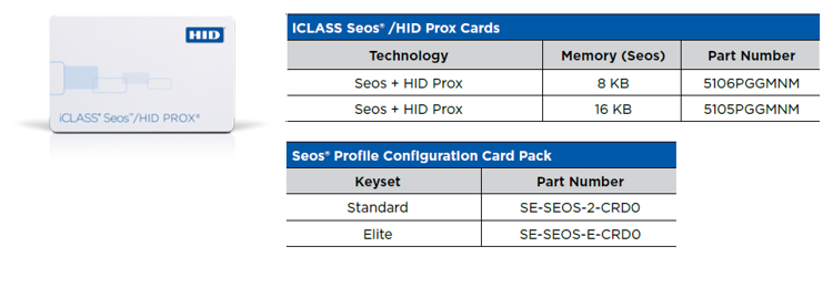 2015-12-15 20_06_26-HID iCLASS Seos Card Reader (Protected View) - Word